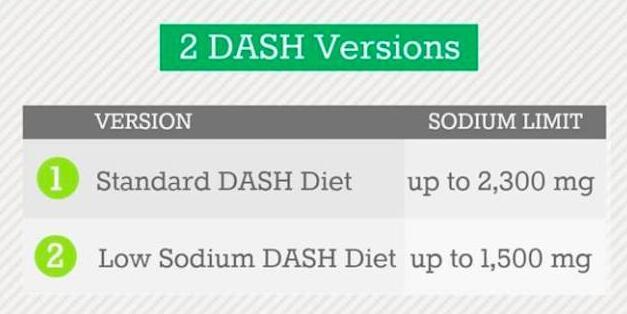 想要饮食健康,不如试试这种饮食方法